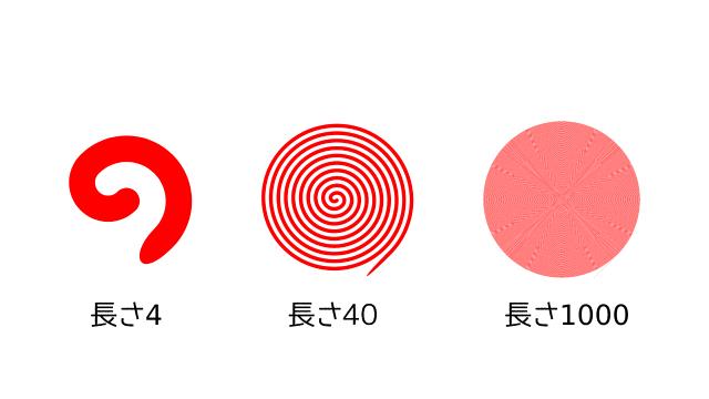 長さの異なる渦巻きの比較