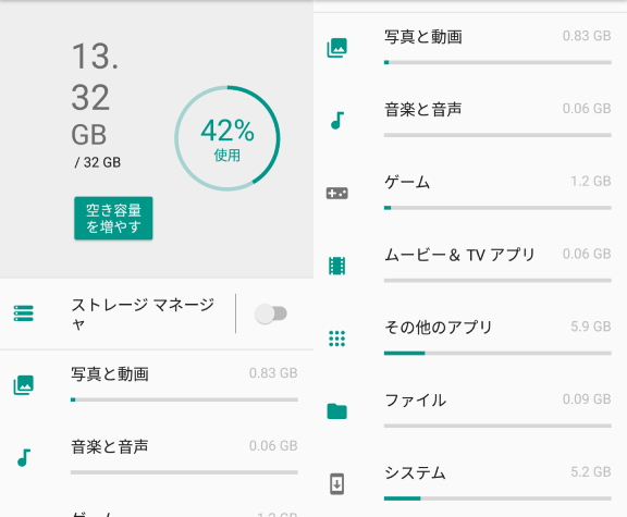 UMIDIGI A3 PRO(32GB)3~4か月目の使用容量 13.32GB(42%使用)