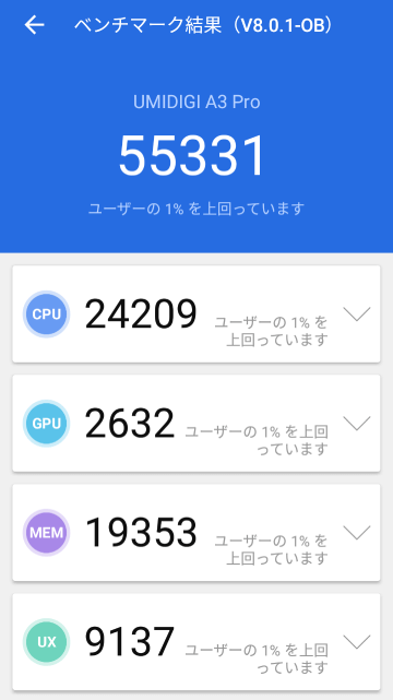 UMIDIGI A3 PRO(32GB) Antutuスコア(最新)